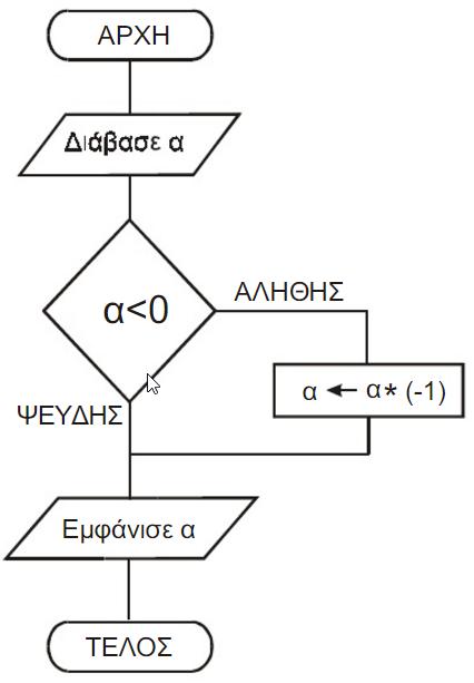 er4-themaa-aepp-2002-imerisia-epanaliptikes