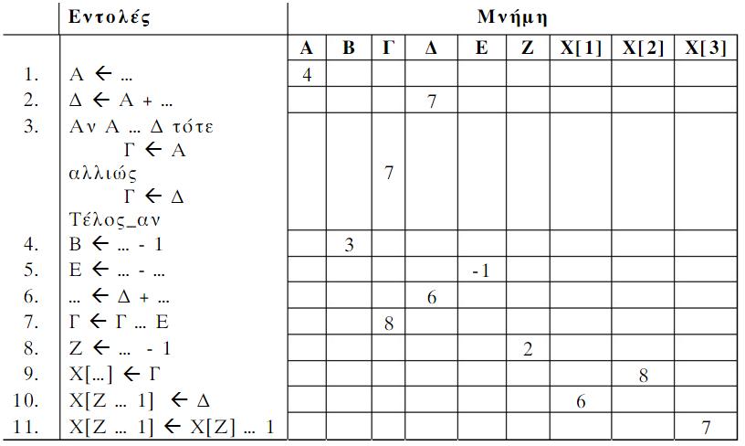 thema2-2007-imerisia-epanaliptikes